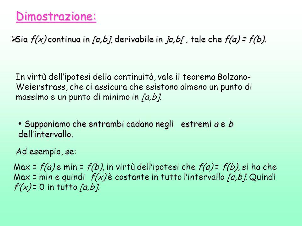 Dimostrazione: Sia f(x) continua in [a,b], derivabile in ]a,b[ , tale che f(a) = f(b).